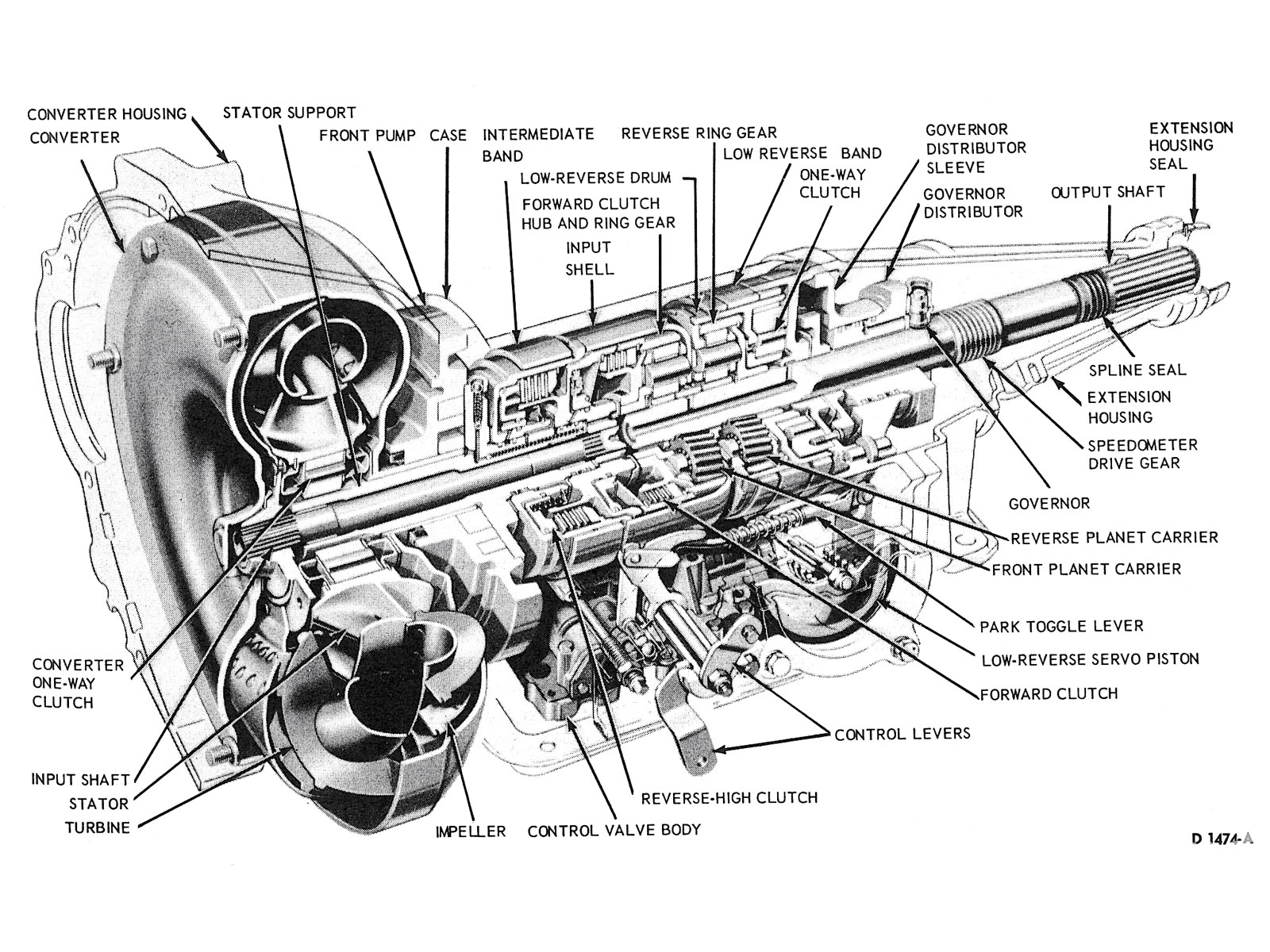 hight resolution of 1979 1993 foxbody mustang factory drivetrain specs aod cutaway diagram