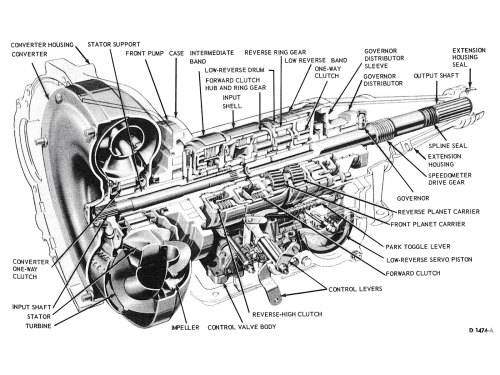 small resolution of 1979 1993 foxbody mustang factory drivetrain specs aod cutaway diagram