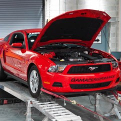 2002 Mustang Headlight Wiring Diagram 2000 Mitsubishi Eclipse Gt Stereo Fuel Injector Overview Americanmuscle 2011 V6 On A Dyno