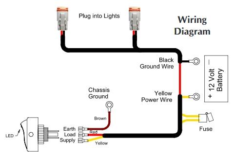 Harley Davidson Led Lights Sony LED Lights wiring diagram