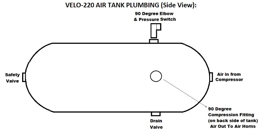 Kleinn Air Horn Wiring Diagram : 30 Wiring Diagram Images