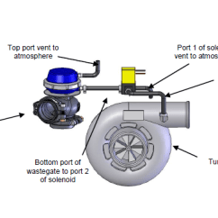 External Wastegate Diagram 2006 Impala Ac Wiring Turbo Hook Up Online How To Install A E Boost2 Boost Controller 66mm Black On Your Vacuum