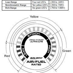 Autometer Air Fuel Ratio Gauge Wiring Diagram Contactor And Overload Single Phase How To Install An Auto Meter Pro Comp Ultra Lite The Computer Is Constantly Adjusting For Performance Low Exhaust Emissions See Back Page More Detailed Information