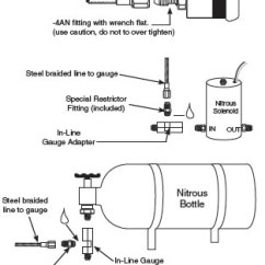 Nitrous Water Temp Gauge Wiring Diagram Capacitive Proximity Sensor Circuit Boost Install Amp 6 Stromoeko De U2022