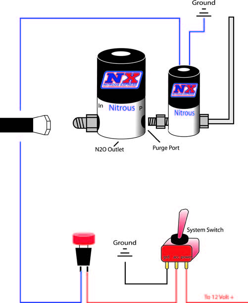 nitrous express proton wiring diagram garage lighting uk how to install an nx purge kit d 4 on your 1979 2012 mustang note the and fuel solenoids are rated only for intermittent duty do not engage either solenoid more than 20 continuous seconds