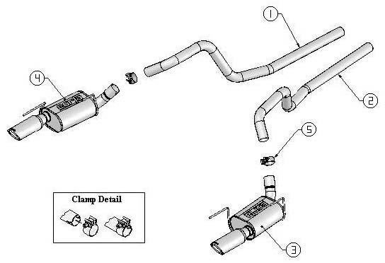 How to Install a Borla Touring Axle-Back Exhaust on Your