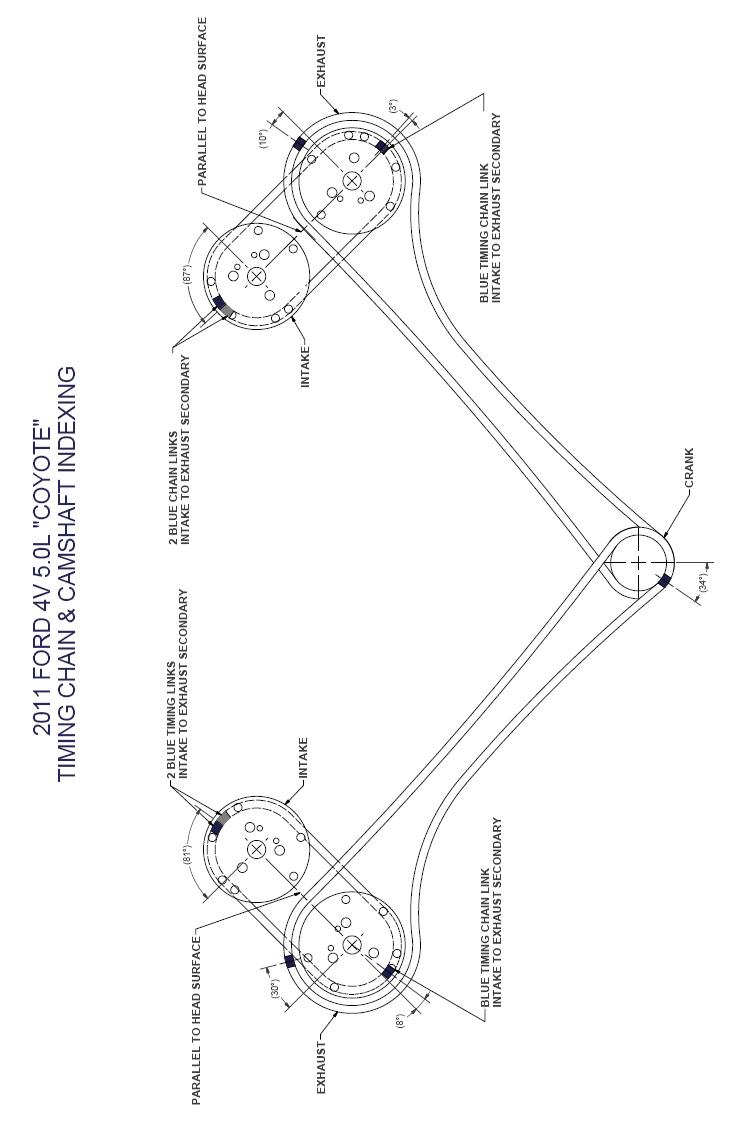 medium resolution of 302 engine valve timing diagram wiring diagram sheet ford 302 timing marks diagram