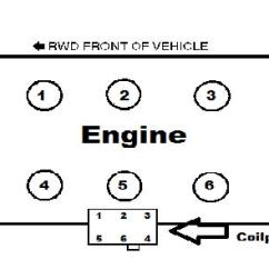 2002 Ford Taurus Wiring Diagram Wolo Horn How To Install A Coil Pack On Your 2001 2004 V6 Mustang Americanmuscle