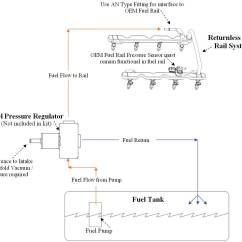Fuel Pressure Gauge Wiring Diagram Non Addressable Fire Alarm System Rail Sensor 2004 Ford F150