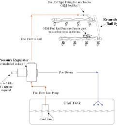 do not remove original oem fuel rail pressure sensor  [ 1057 x 939 Pixel ]