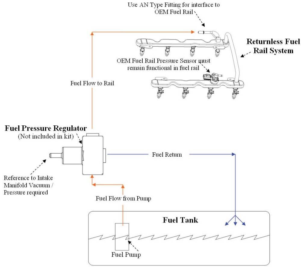 medium resolution of do not remove original oem fuel rail pressure sensor