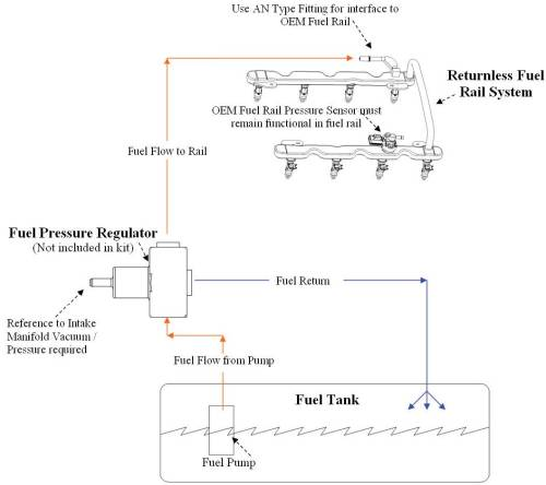 small resolution of do not remove original oem fuel rail pressure sensor