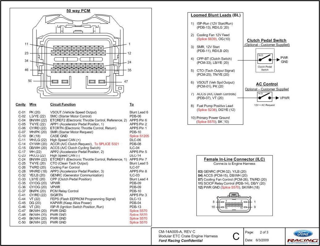 Mustang Pcm Wire Harness Diameter 2006 : 38 Wiring Diagram