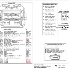 2004 Ford F150 Pcm Wiring Diagram Bmw Stereo E36 How To Install A Racing 4 6l 3v Crate Engine Control