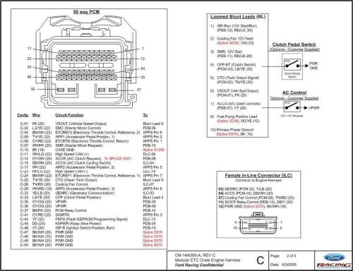 small resolution of mustang pcm wire harness diameter 2006 38 wiring diagram pcm wiring harness for 2003 mach 1 mustang pcm wiring harness 2001 cummins