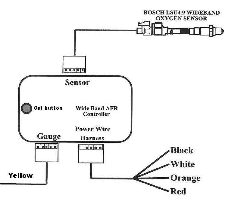 autometer air fuel ratio gauge wiring diagram discovery 2 srs data how to install an aeroforce sensor kit on your 1996 1977 trucks
