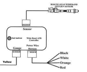 How to Install an AeroForce AirFuel Ratio Sensor Kit on