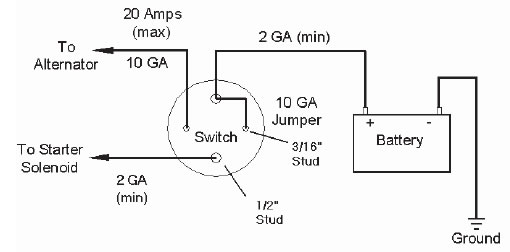 1998 ford f150 alternator wiring diagram hurricane formation how to install a master disconnect relocation battery switch on your check the turn start vehicle and off should stop running if not re