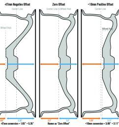 2015 mustang wheel options americanmuscle wheel specs diagram mustang wheel backspacing diagram [ 1060 x 794 Pixel ]