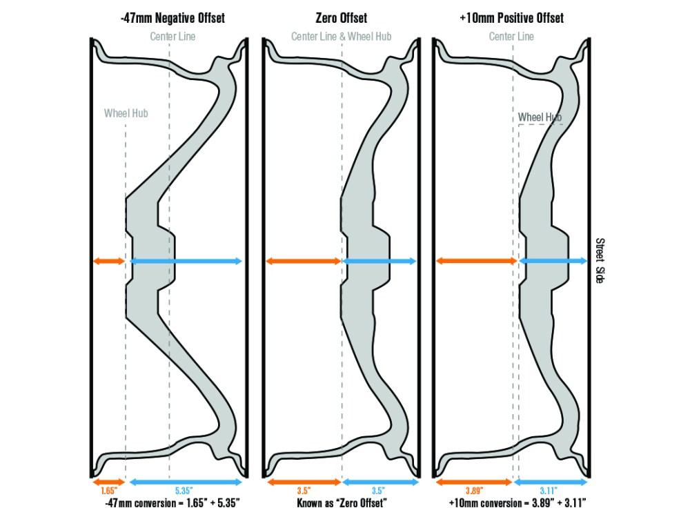 medium resolution of 2015 mustang wheel options americanmuscle wheel specs diagram mustang wheel backspacing diagram