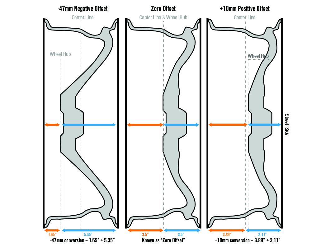 hight resolution of 2015 mustang wheel options americanmuscle wheel specs diagram mustang wheel backspacing diagram