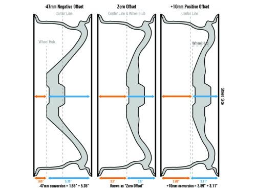 small resolution of 2015 mustang wheel options americanmuscle wheel specs diagram mustang wheel backspacing diagram