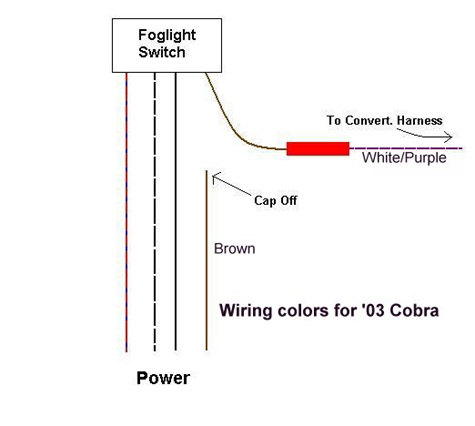 How To Independently Wire Your Fog Lights '01 '04 AmericanMuscle