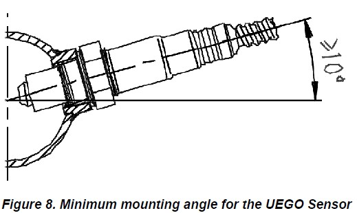 AEM WIDEBAND OUTPUT VOLTAGE - Auto Electrical Wiring Diagram