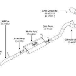 2002 Ford Escape Exhaust Diagram Wiring For A Starter Solenoid 2000 F150 Nemetas Aufgegabelt Info F 150 Schematic Data