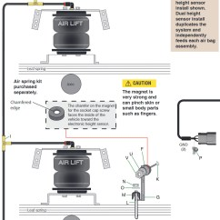 Ring Main Unit Wiring Diagram Badlands 5000 Winch How To Install Air Lift Smartair Ii Automatic Leveling