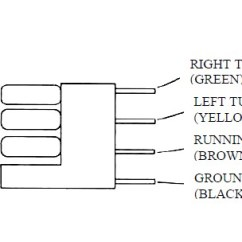 Wiring Diagram 7 Pin Trailer Connector 1987 Porsche 944 Stereo How To Install Putco 60 In Blade Tailgate Led Light Bar On Your Ram Wire Reverse White Into The Middle Or Factory Taillight