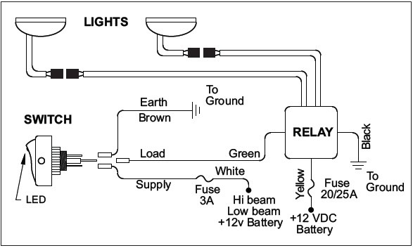 kc fog light wiring diagram for solar panel to battery how install hilites 5 in apollo pro halogen beam relay