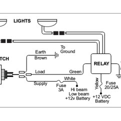 Kc Fog Light Wiring Diagram Gmc Sierra Trailer How To Install Hilites 6 In Apollo Pro Halogen Lights Beam Relay