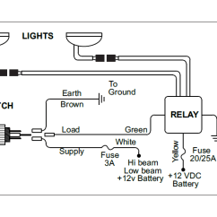 Kc Hilites Daylighter Wiring Diagram Single Phase Capacitor Start For Lights Harness - Description