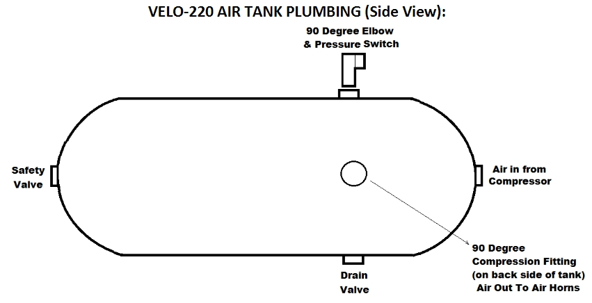 How to Install Kleinn Veloci-Raptor 220 Onboard Air System