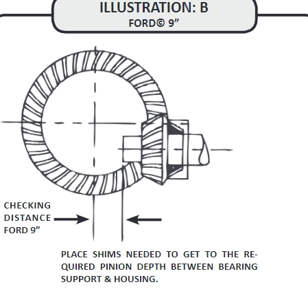 How to Install Motive 9.75 in. Rear Ring and Pinion Set