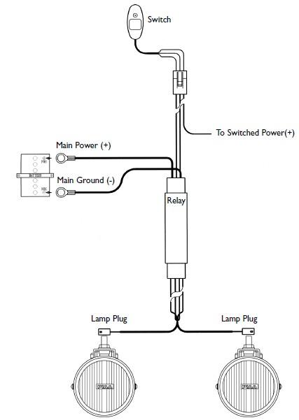 How to Install PIAA Series 4 in. Round Xtreme White SMR