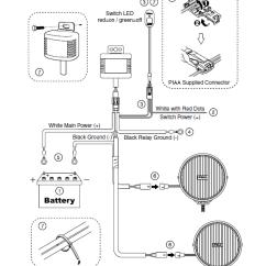 Piaa Fog Lights Wiring Diagram Cat5 Wall Socket Hecho Schematic Qw Davidforlife De U2022 Light