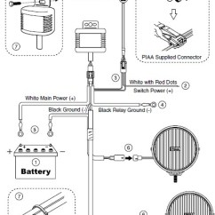 Piaa Fog Lights Wiring Diagram 4 Way Hecho Schematic Wire Diagrams Clicks Light How To Install 520 Series