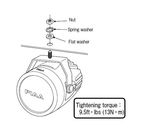 Silverado Fog Lights Silverado Body Cladding Wiring