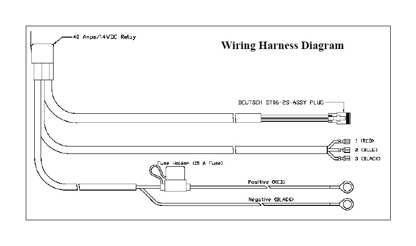 wiring diagram for led light bar without relay 2001 international 4300 ac how to install putco 30 in luminix high power curved installation