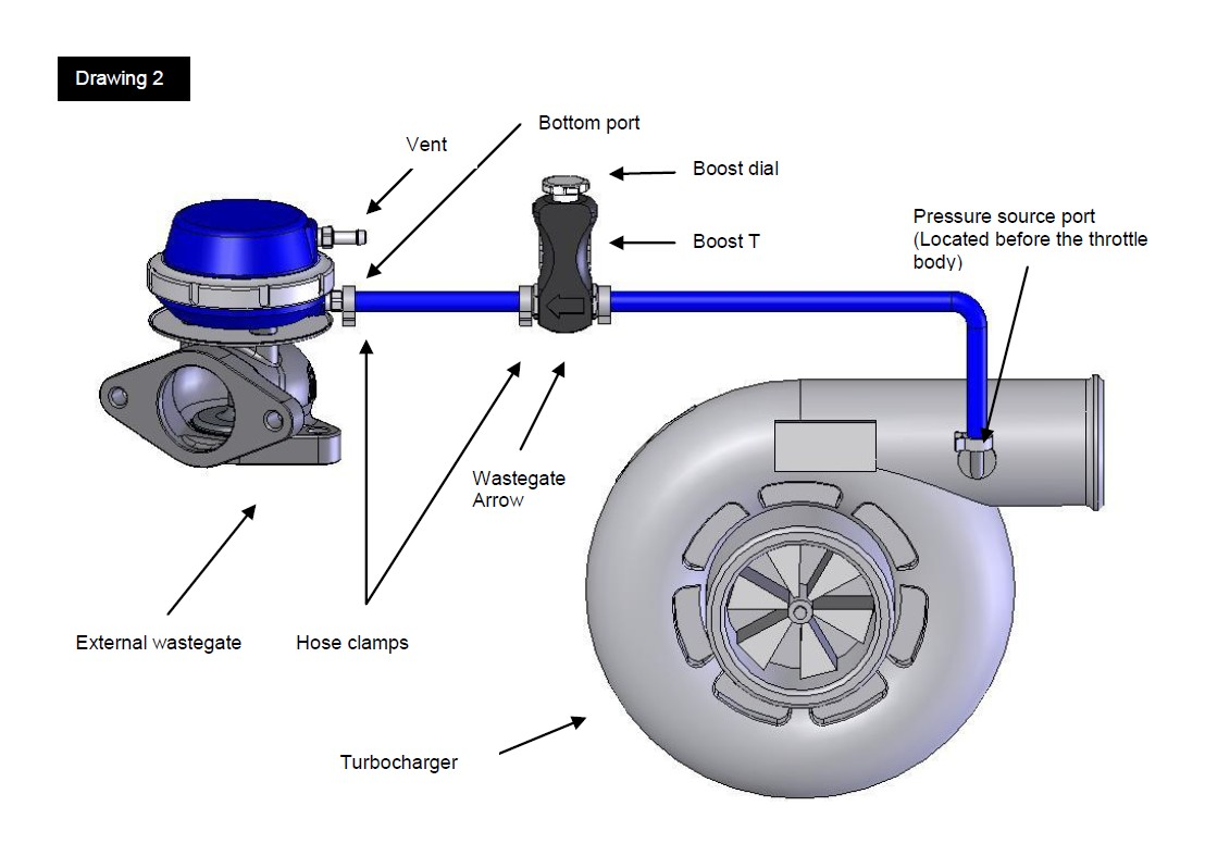 external wastegate diagram animal cell coloring answers how to install turbosmart boost tee controller