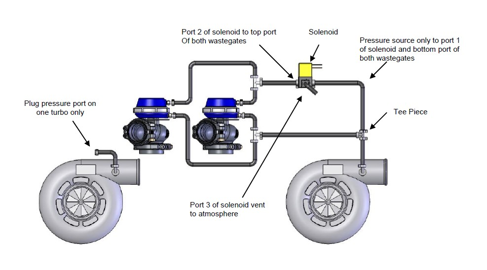 [DIAGRAM] Drag Race Twin Turbo Diagram FULL Version HD