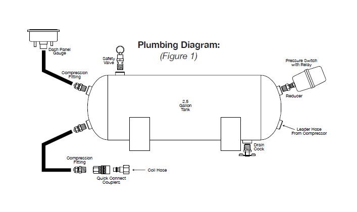 viair compressor wiring diagram audi a3 how to install heavy duty onboard air system 07 17 all on tank fittings