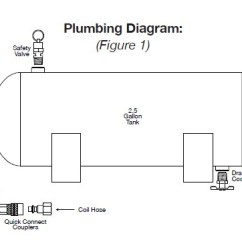 Horn Wiring Diagram With Relay 1972 Ford F100 Viair Onboard Air Systems Online