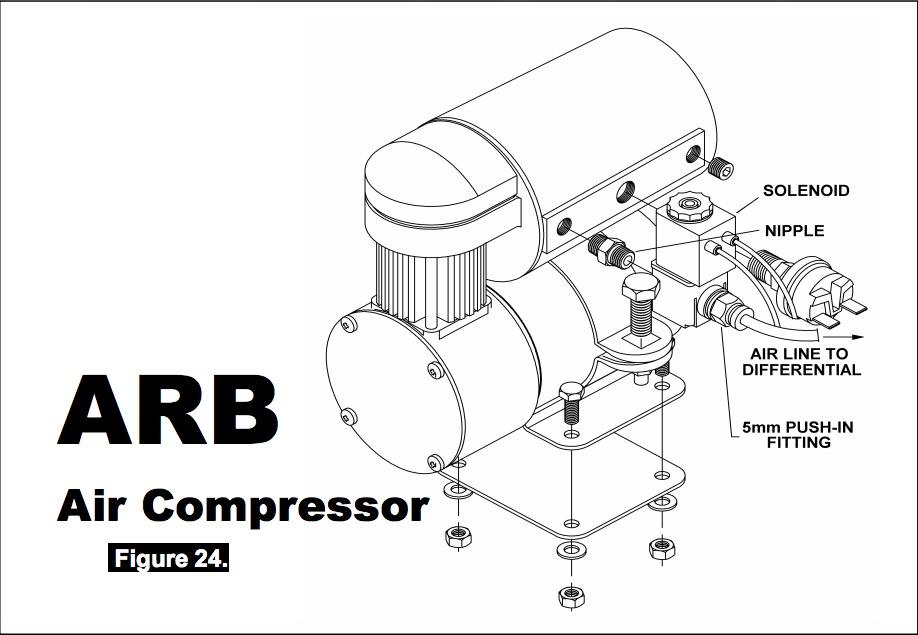 arb wiring harness diagram