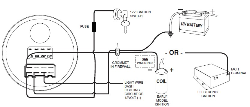 1990 jeep wrangler dash wiring diagram lawn sprinkler system how to install auto meter in-dash tachometer gauge - electrical logo on your 87-18 ...