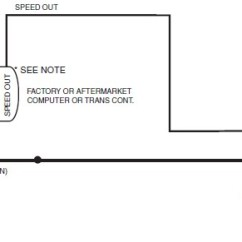 Automotive Amp Meter Wiring Diagram Wide Area Network Visio How To Install Auto Programmable Speedometer Gauge - 0-160 Mph Electrical Jeep Logo On ...