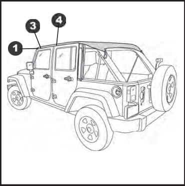 Jeep Wrangler Soft Top Door Jeep Wrangler Airbag Door