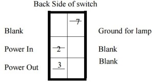 How to Install a Lower Daystar Switch Panel on your 2011